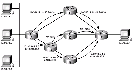 116376-technote-cef-02.png