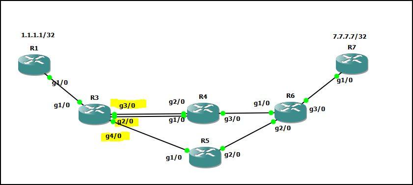 MPLS-Load-Balancing.JPG